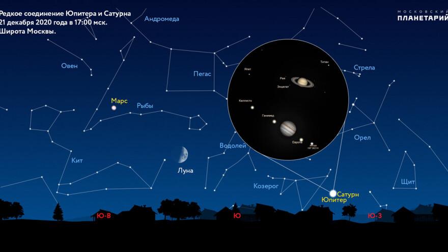 Редкое астрономическое явление могут увидеть самарцы после захода солнца