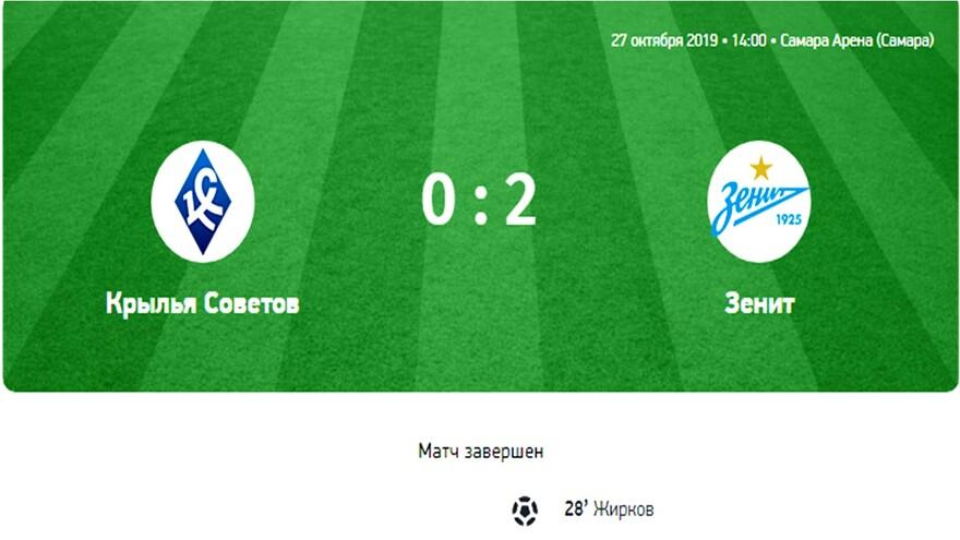 «Крылья Советов» уступили Зениту  на домашнем матче