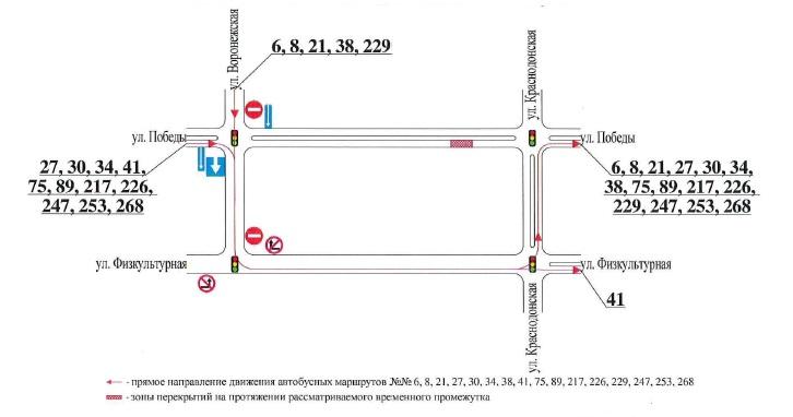 В Самаре с 15 по 17 сентября 2021 перекроют улицу Победы в направлении «из города»