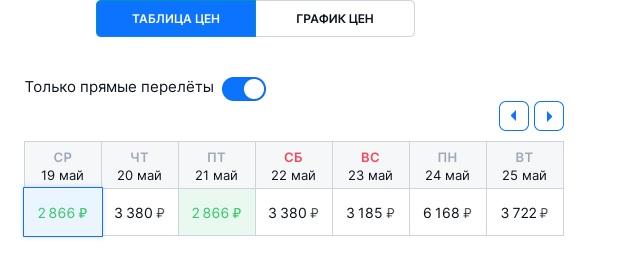 Авиабилеты из Самары в Сочи резко подешевели