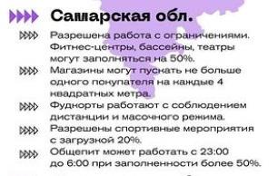 Стало известно, какие коронавирусные ограничения сохраняются после введения в Самарской области обязательной вакцинации для опредёленного круга лиц
