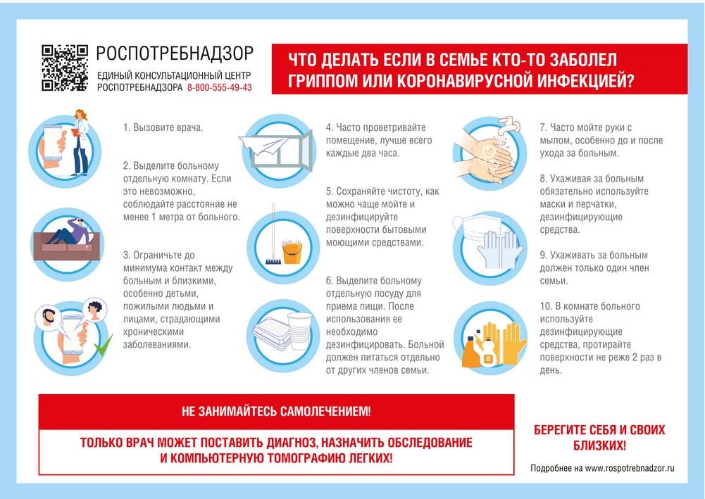 В Роспотребнадзоре дали рекомендации семьям, где есть заболевший коронавирусом