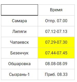 В Самарской области с 11 сентября 2021 года изменили расписание электрички «Ласточка»