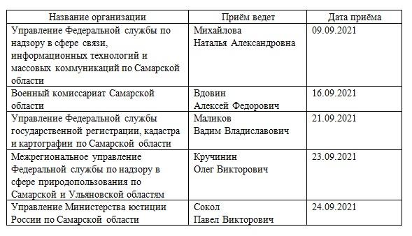 Стали известны даты личного приема граждан органами власти Самарской области